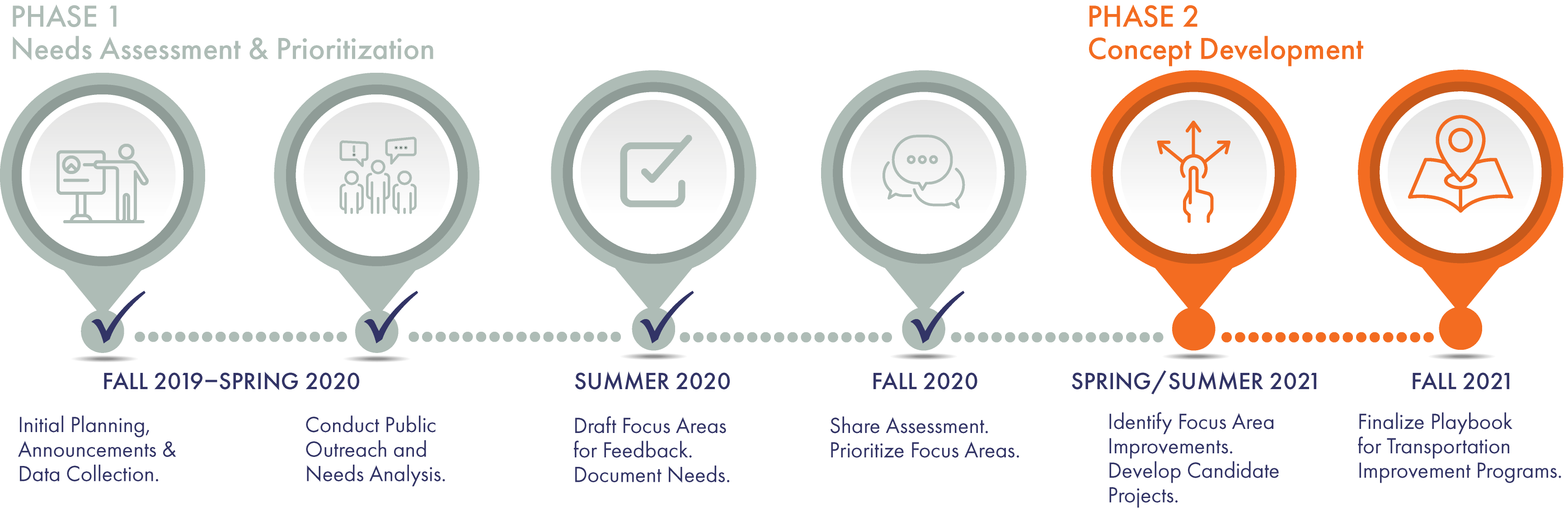 I-81 Schedule September 2020
